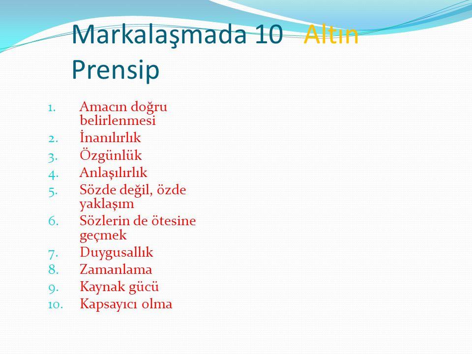 Markalaşmada 10 Altın Prensip