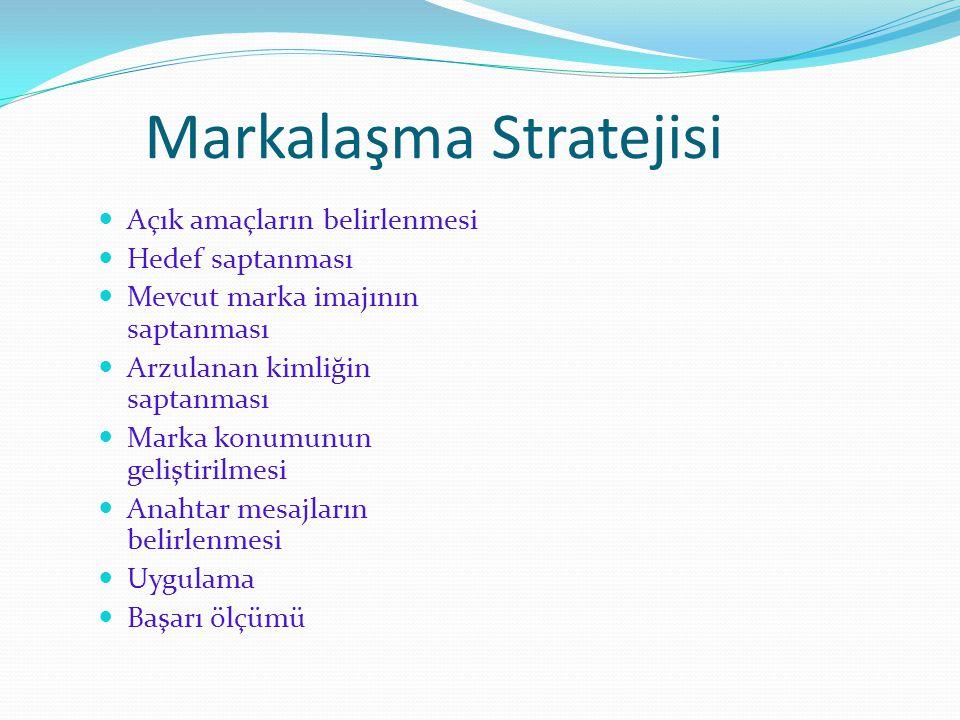 Markalaşma Stratejisi