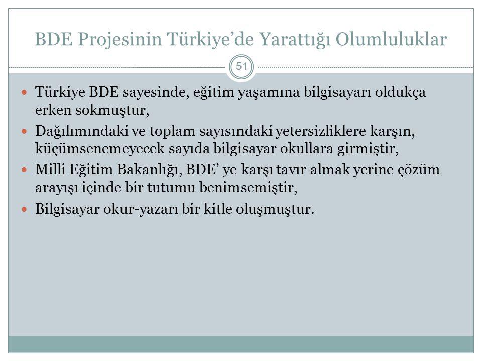 BDE Projesinin Türkiye'de Yarattığı Olumluluklar