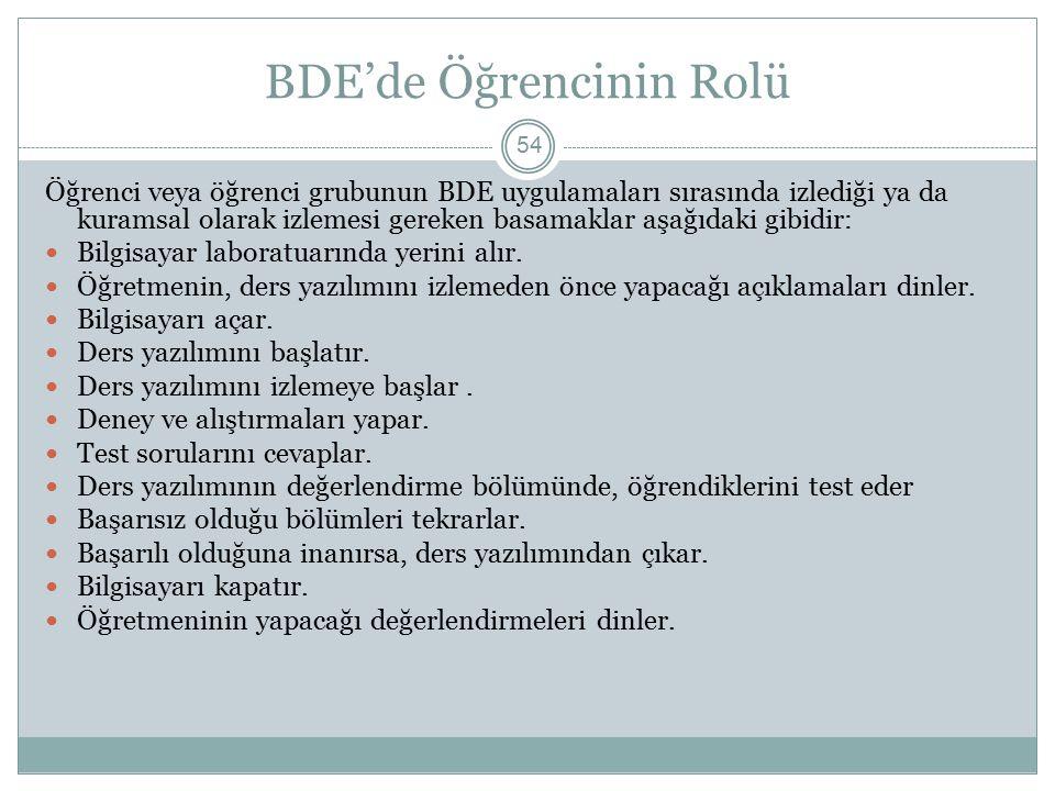 BDE'de Öğrencinin Rolü