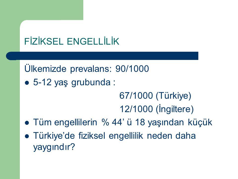 FİZİKSEL ENGELLİLİK Ülkemizde prevalans: 90/1000. 5-12 yaş grubunda : 67/1000 (Türkiye) 12/1000 (İngiltere)