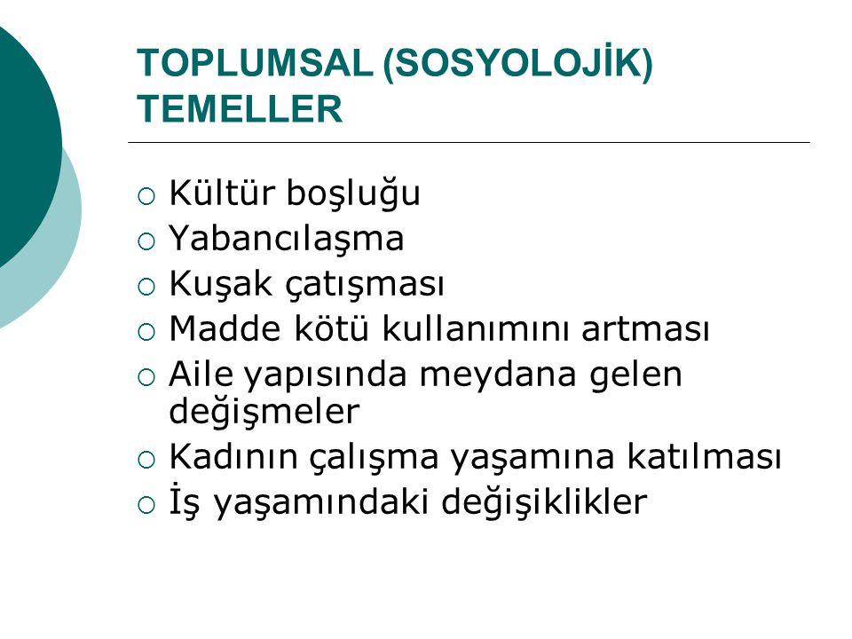 TOPLUMSAL (SOSYOLOJİK) TEMELLER
