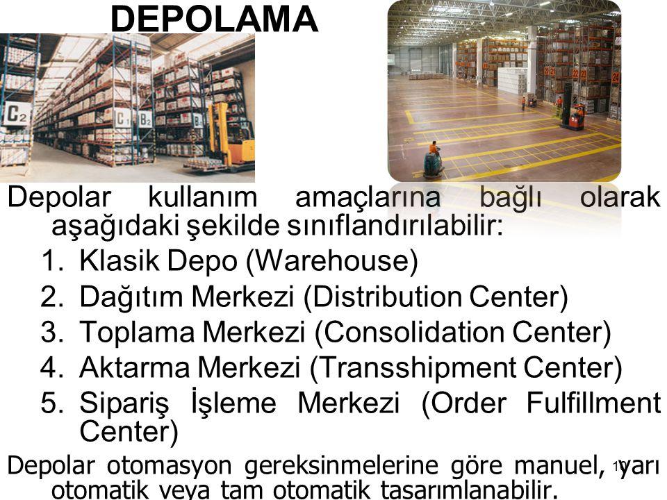 DEPOLAMA Depolar kullanım amaçlarına bağlı olarak aşağıdaki şekilde sınıflandırılabilir: Klasik Depo (Warehouse)