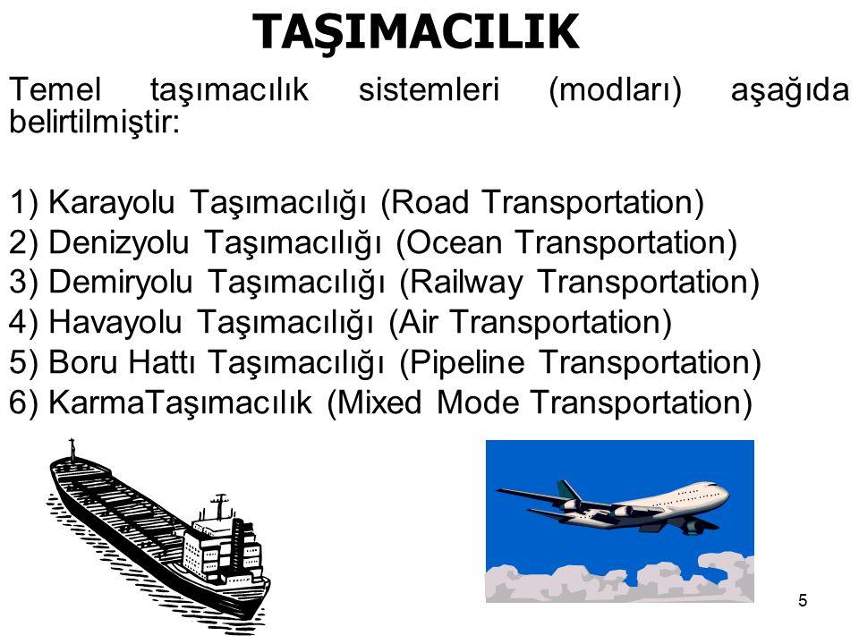 TAŞIMACILIK Temel taşımacılık sistemleri (modları) aşağıda belirtilmiştir: 1) Karayolu Taşımacılığı (Road Transportation)