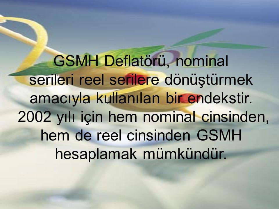 GSMH Deflatörü, nominal serileri reel serilere dönüştürmek
