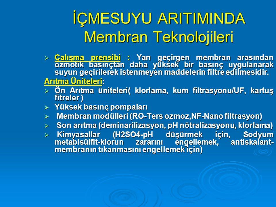 İÇMESUYU ARITIMINDA Membran Teknolojileri