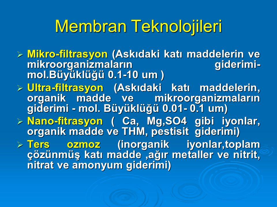 Membran Teknolojileri