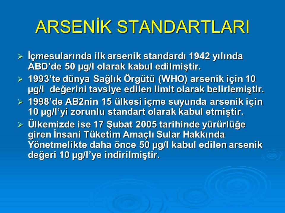 ARSENİK STANDARTLARI İçmesularında ilk arsenik standardı 1942 yılında ABD'de 50 µg/l olarak kabul edilmiştir.