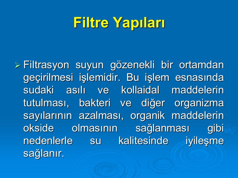Filtre Yapıları