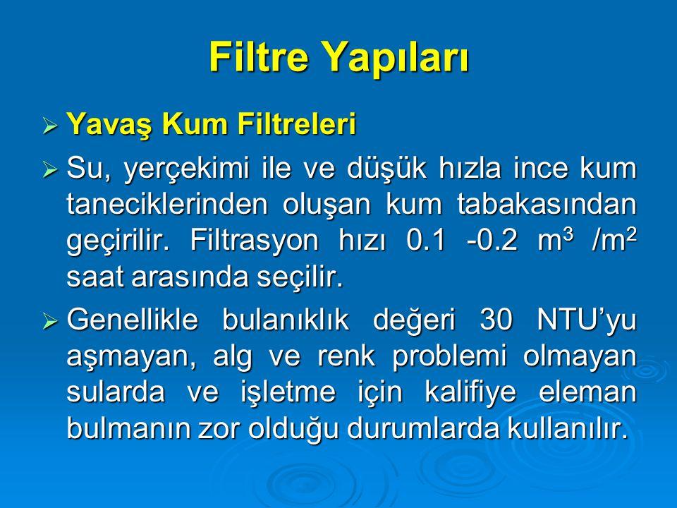 Filtre Yapıları Yavaş Kum Filtreleri
