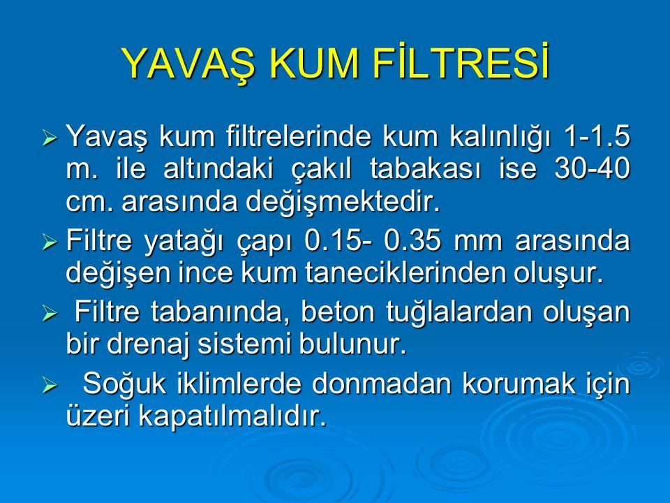 YAVAŞ KUM FİLTRESİ Yavaş kum filtrelerinde kum kalınlığı 1-1.5 m. ile altındaki çakıl tabakası ise 30-40 cm. arasında değişmektedir.