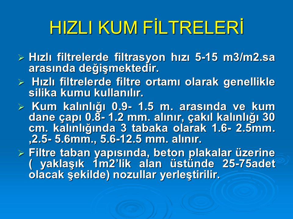 HIZLI KUM FİLTRELERİ Hızlı filtrelerde filtrasyon hızı 5-15 m3/m2.sa arasında değişmektedir.