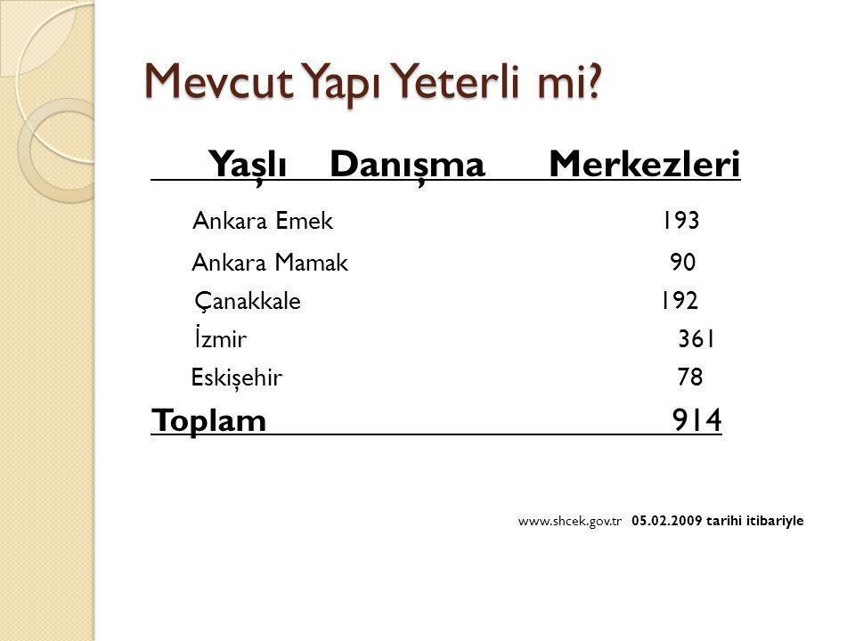 Mevcut Yapı Yeterli mi Yaşlı Danışma Merkezleri Ankara Emek 193