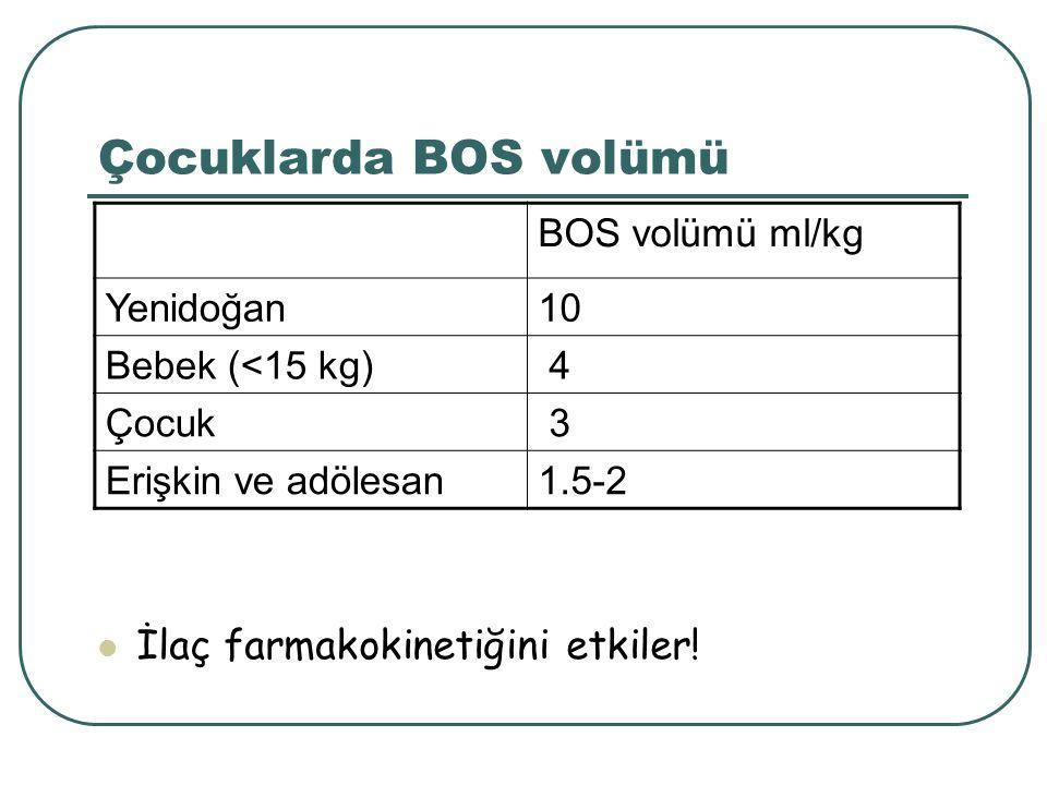 Çocuklarda BOS volümü İlaç farmakokinetiğini etkiler! BOS volümü ml/kg