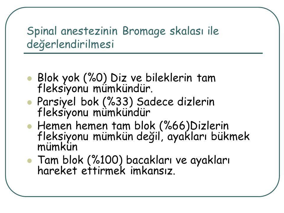 Spinal anestezinin Bromage skalası ile değerlendirilmesi
