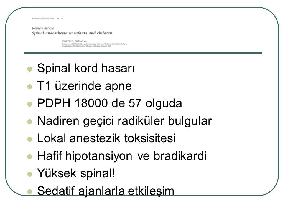 Spinal kord hasarı T1 üzerinde apne. PDPH 18000 de 57 olguda. Nadiren geçici radiküler bulgular. Lokal anestezik toksisitesi.