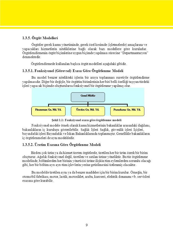 1.3.5. Örgüt Modelleri Örgütler gerek kamu yönetiminde, gerek özel kesimde (işletmelerde) amaçlarına ve.