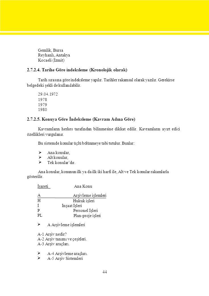 Gemlik, Bursa Reyhanlı, Antakya. Kocaeli (İzmit) 2.7.2.4. Tarihe Göre indeksleme (Kronolojik olarak)
