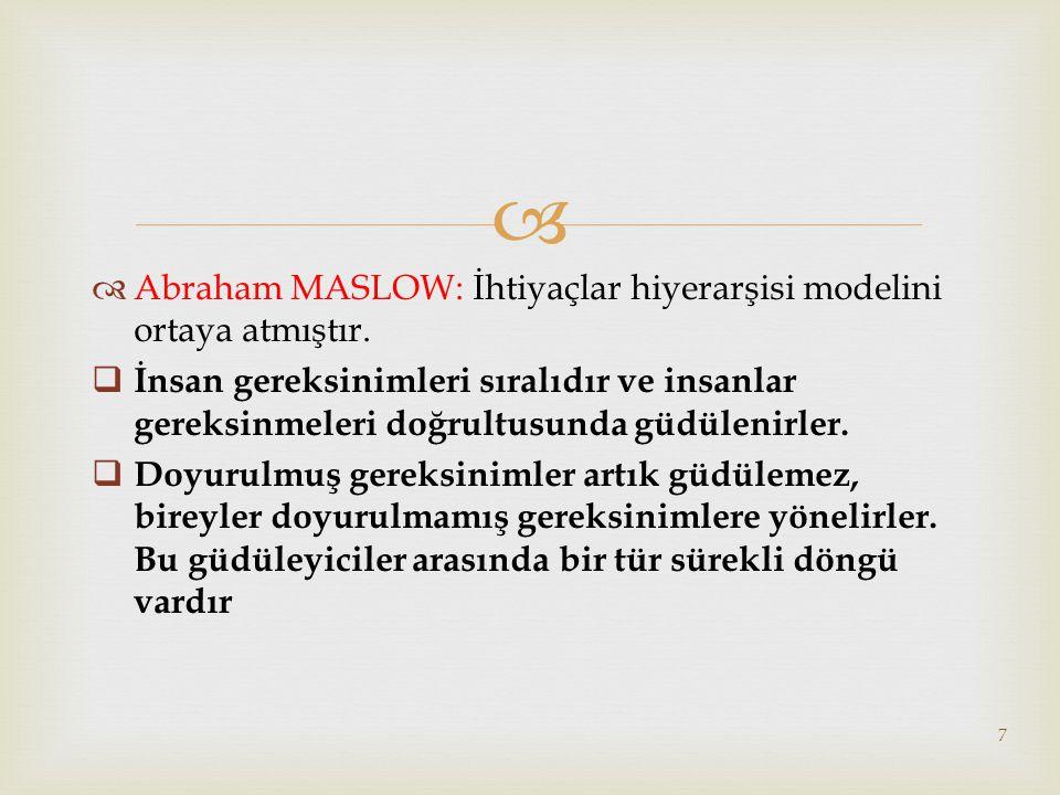 Abraham MASLOW: İhtiyaçlar hiyerarşisi modelini ortaya atmıştır.