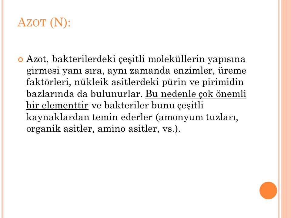 Azot (N):