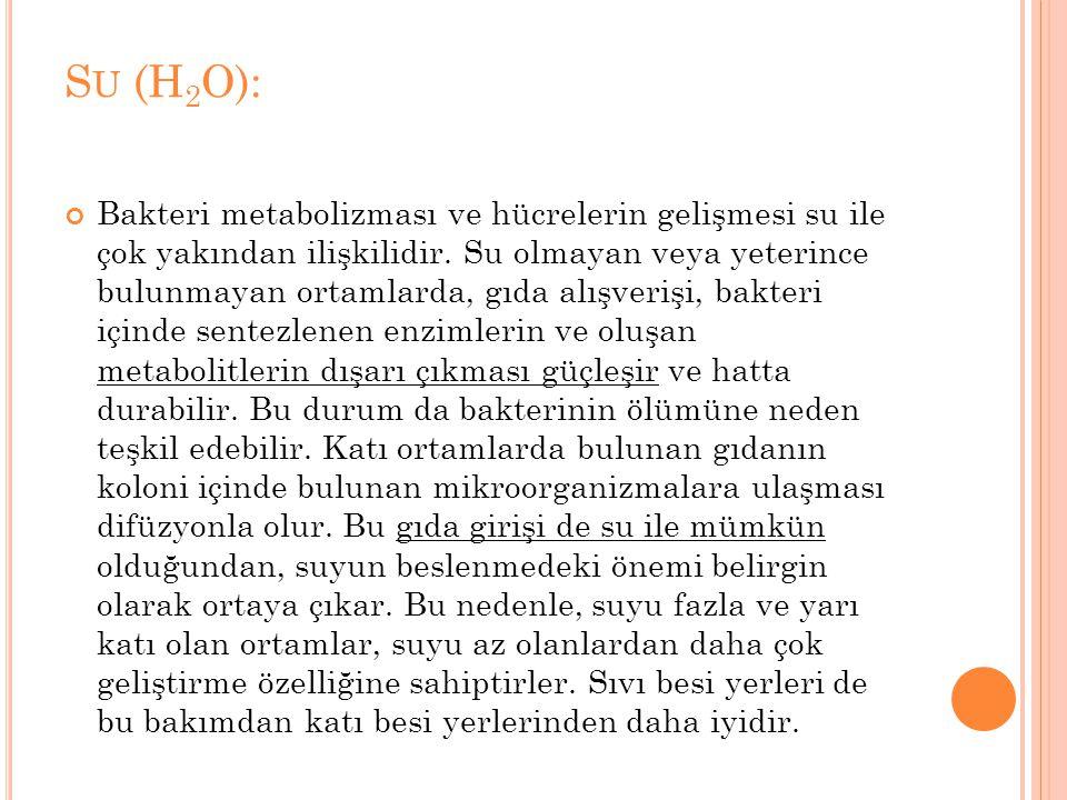 Su (H2O):