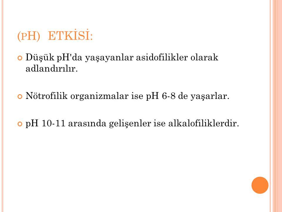 (pH) ETKİSİ: Düşük pH da yaşayanlar asidofilikler olarak adlandırılır.