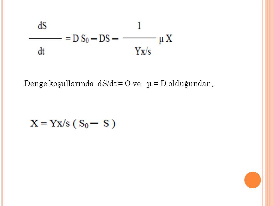 Denge koşullarında dS/dt = O ve μ = D olduğundan,