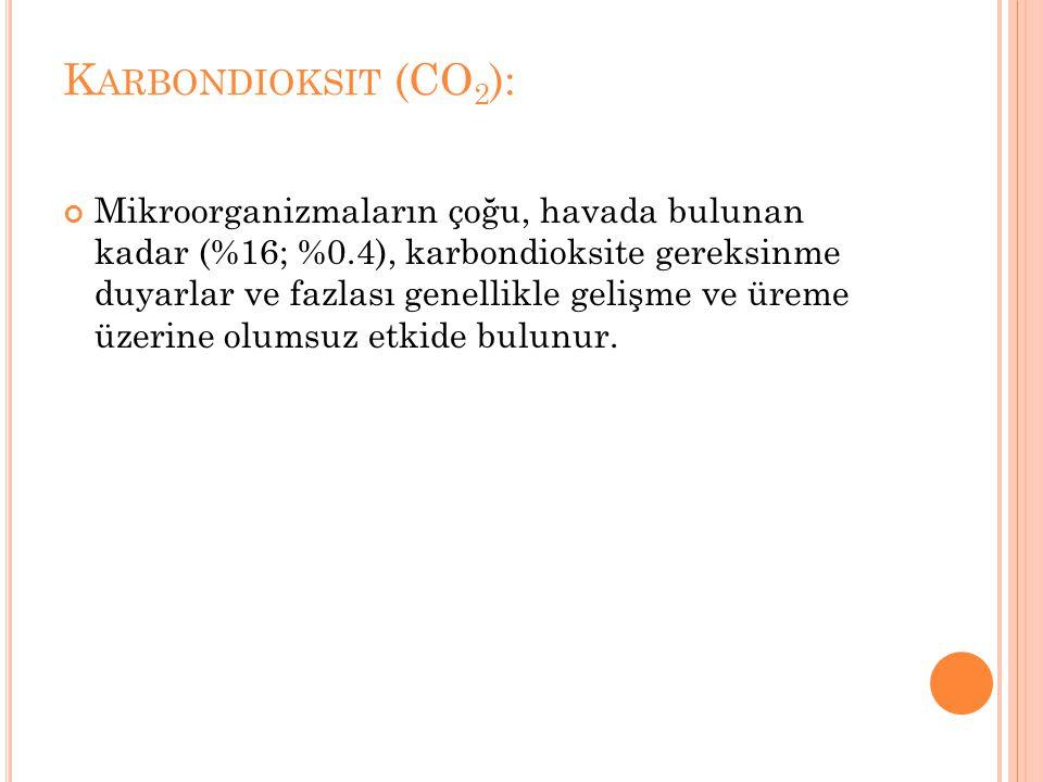 Karbondioksit (CO2):