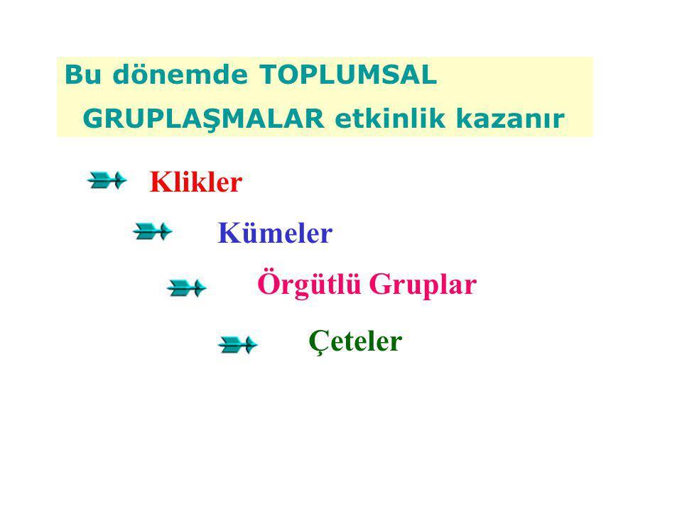 Klikler Kümeler Örgütlü Gruplar Çeteler Bu dönemde TOPLUMSAL