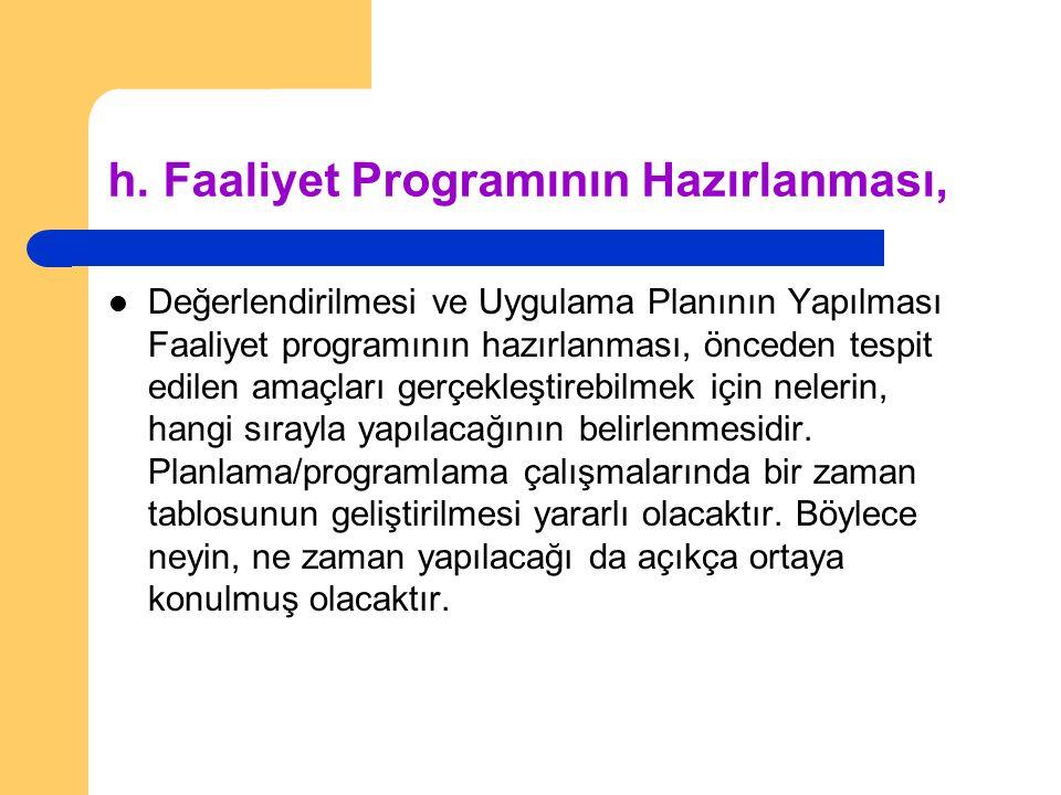 h. Faaliyet Programının Hazırlanması,