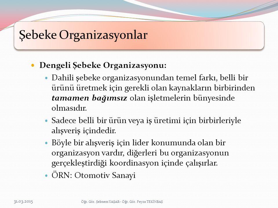Şebeke Organizasyonlar