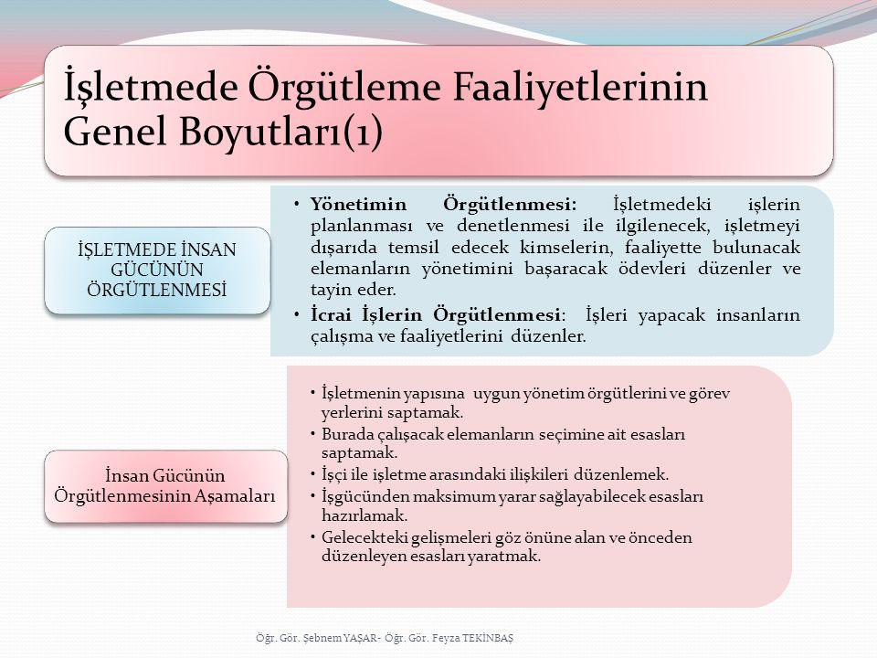 İşletmede Örgütleme Faaliyetlerinin Genel Boyutları(1)