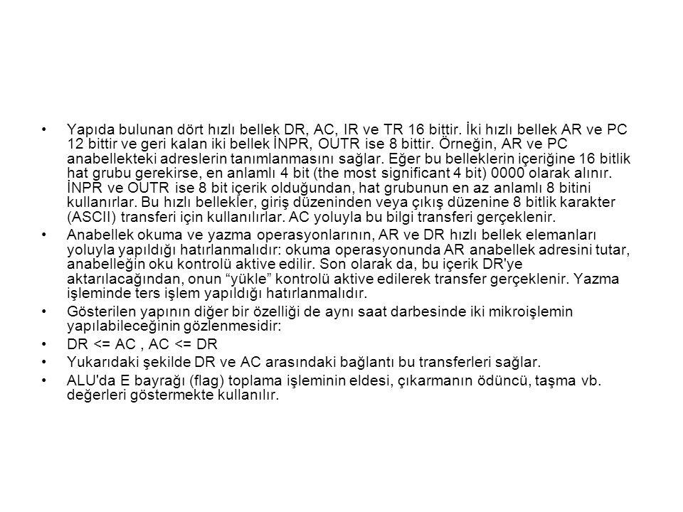 Yapıda bulunan dört hızlı bellek DR, AC, IR ve TR 16 bittir