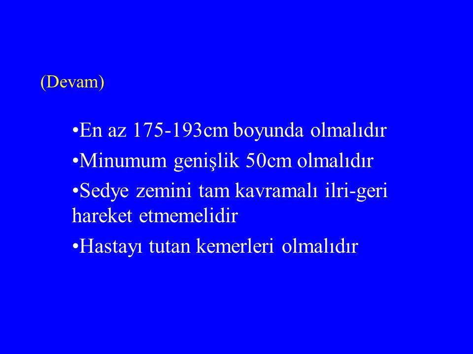 En az 175-193cm boyunda olmalıdır Minumum genişlik 50cm olmalıdır