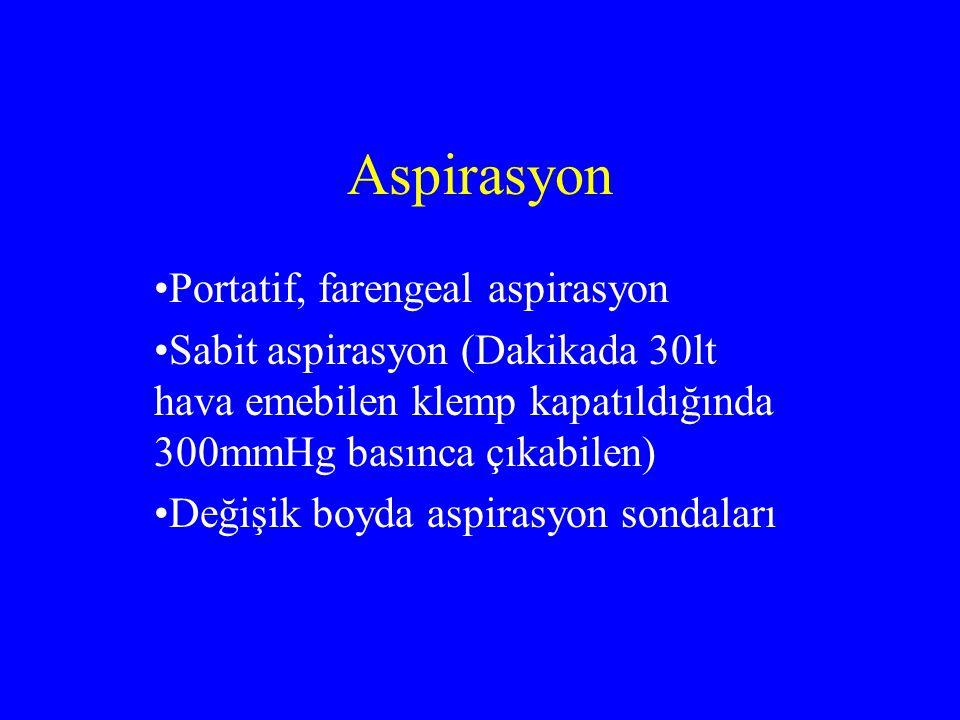 Aspirasyon Portatif, farengeal aspirasyon