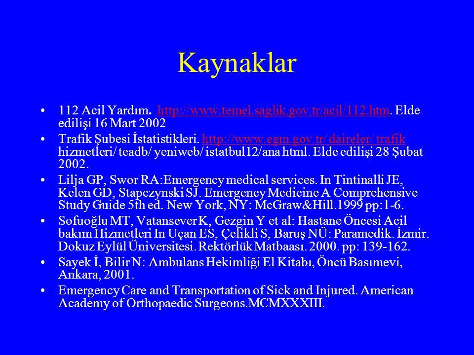 Kaynaklar 112 Acil Yardım. http://www.temel.saglik.gov.tr/acil/112.htm. Elde edilişi 16 Mart 2002.