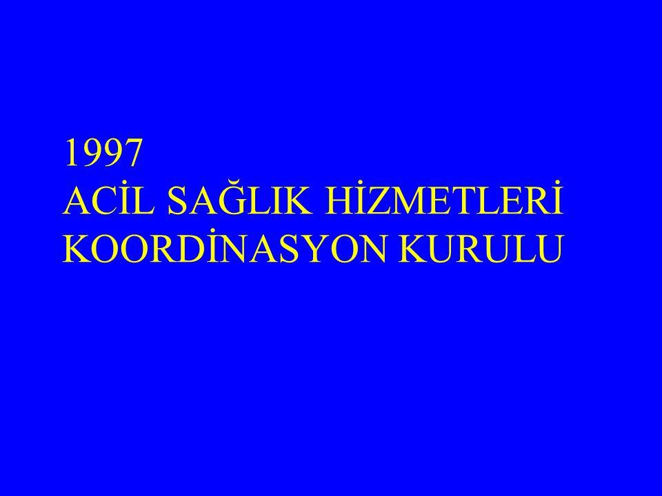 1997 ACİL SAĞLIK HİZMETLERİ KOORDİNASYON KURULU