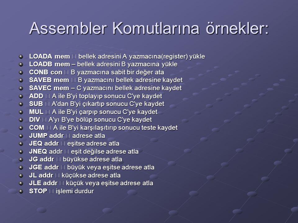 Assembler Komutlarına örnekler: