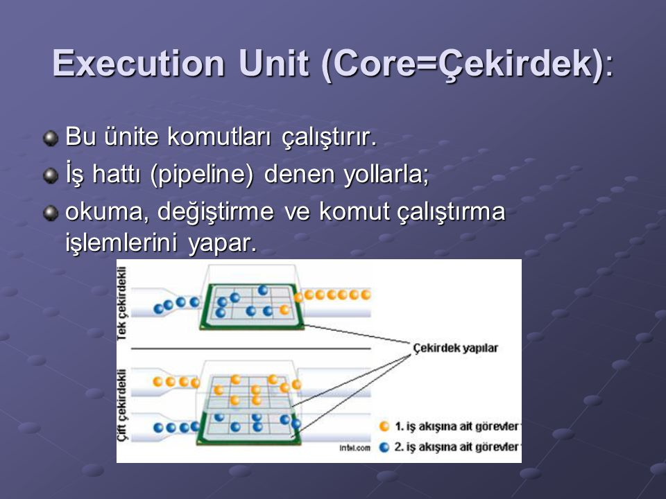 Execution Unit (Core=Çekirdek):