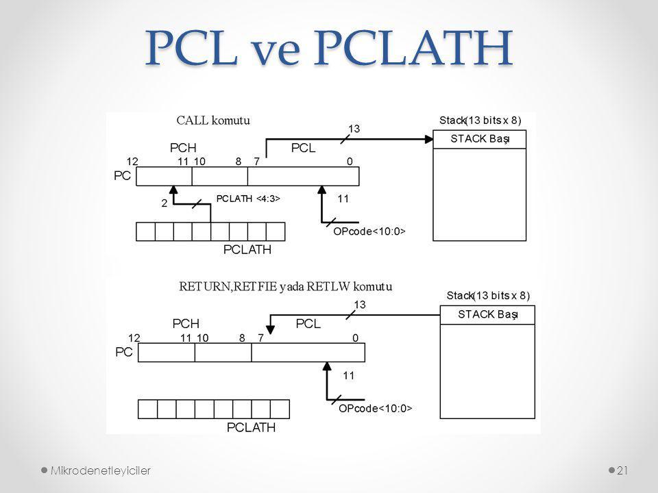 PCL ve PCLATH Mikrodenetleyiciler