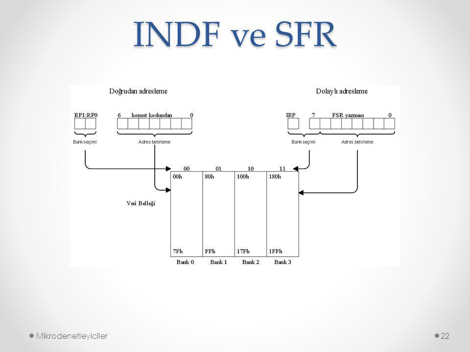 INDF ve SFR Mikrodenetleyiciler