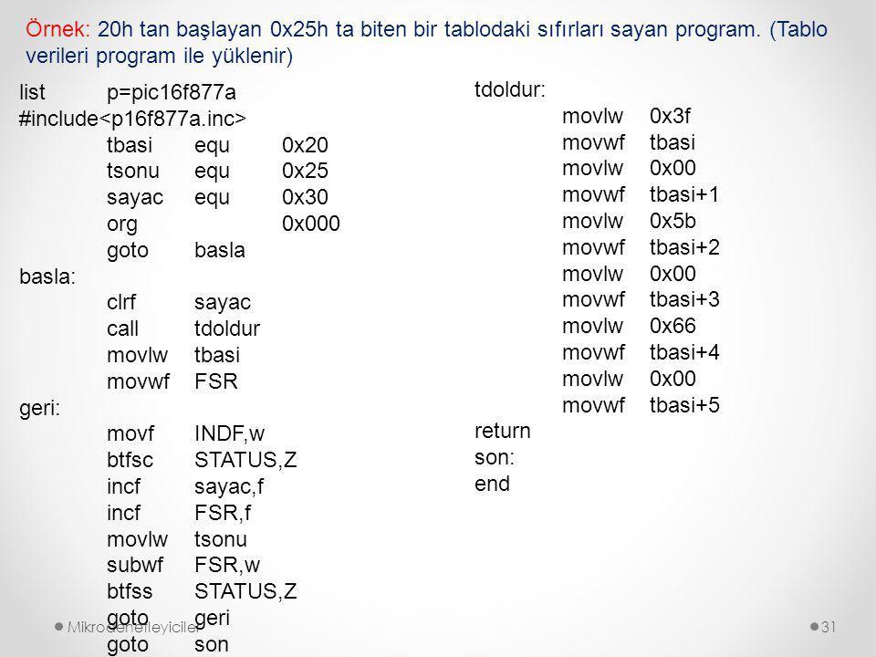 #include<p16f877a.inc> tbasi equ 0x20 tsonu equ 0x25