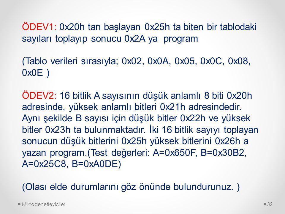(Tablo verileri sırasıyla; 0x02, 0x0A, 0x05, 0x0C, 0x08, 0x0E )