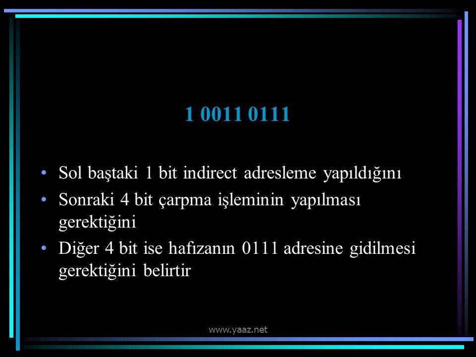 1 0011 0111 Sol baştaki 1 bit indirect adresleme yapıldığını