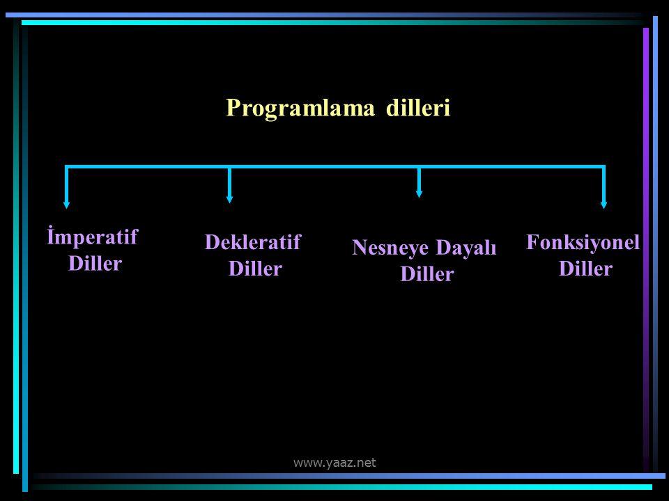 Programlama dilleri İmperatif Diller Dekleratif Diller Fonksiyonel