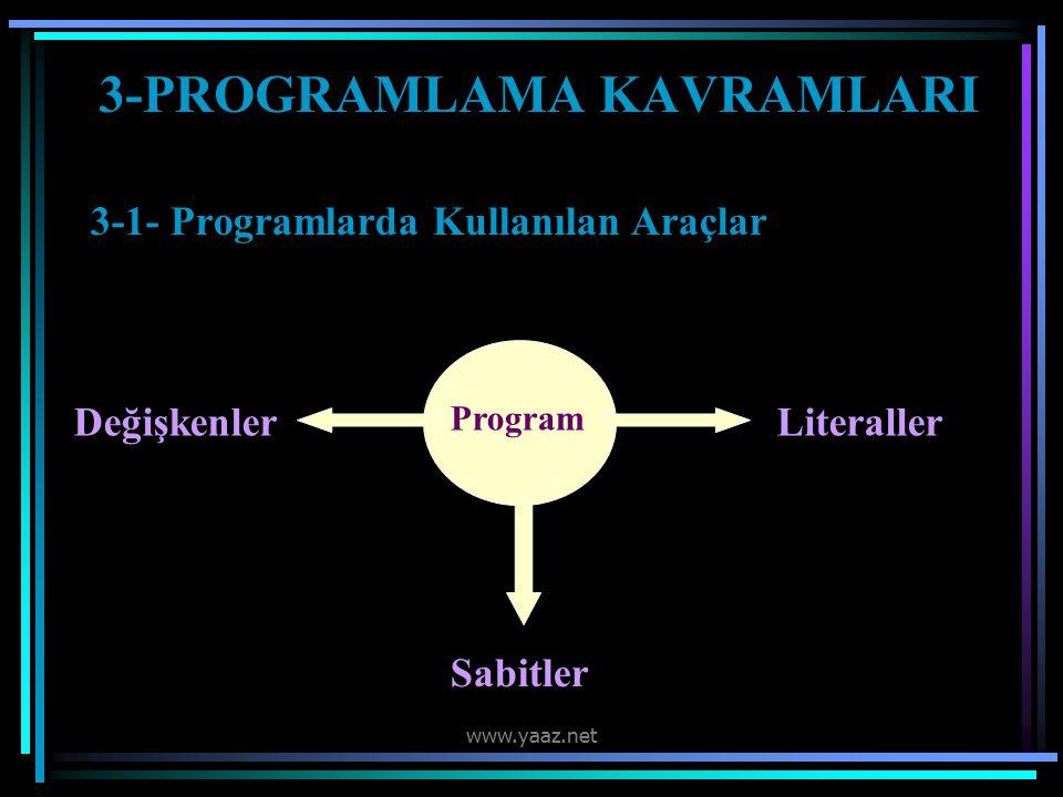 3-PROGRAMLAMA KAVRAMLARI