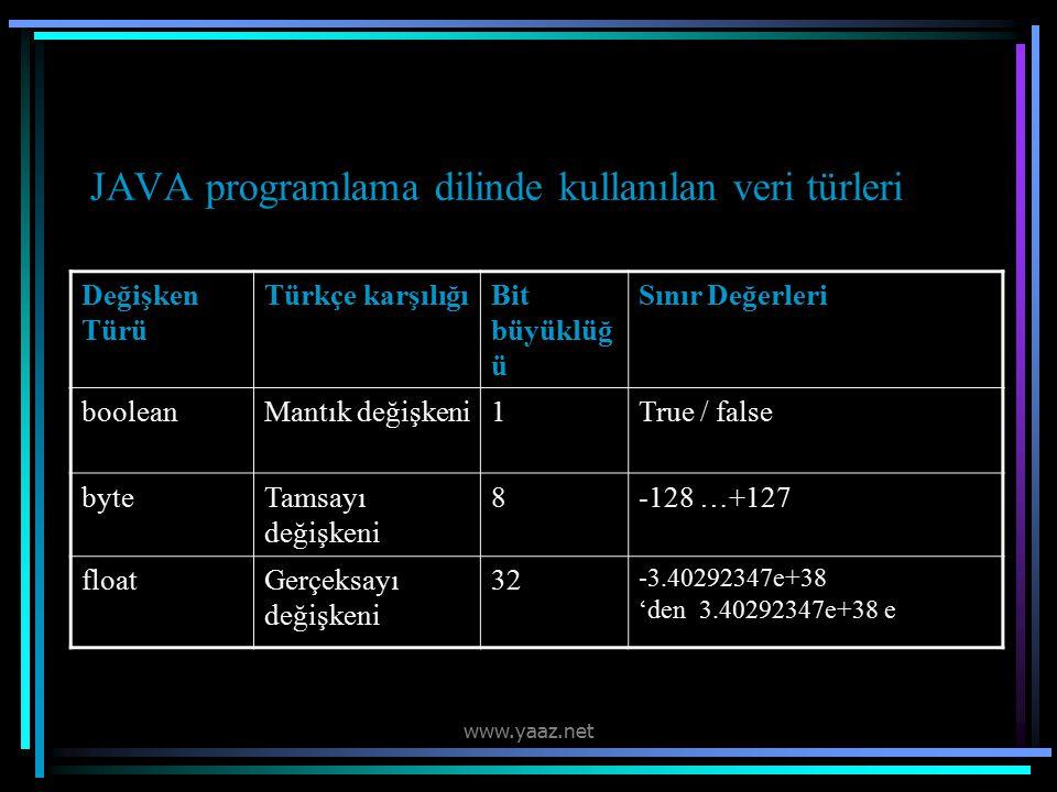 JAVA programlama dilinde kullanılan veri türleri