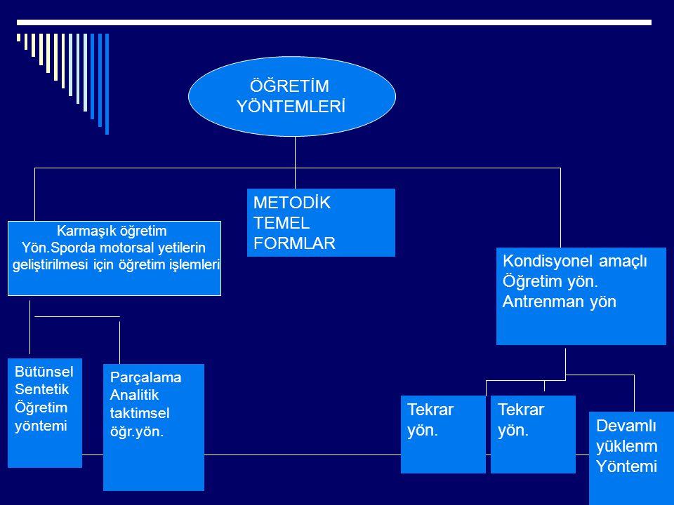 ÖĞRETİM YÖNTEMLERİ METODİK TEMEL FORMLAR Kondisyonel amaçlı