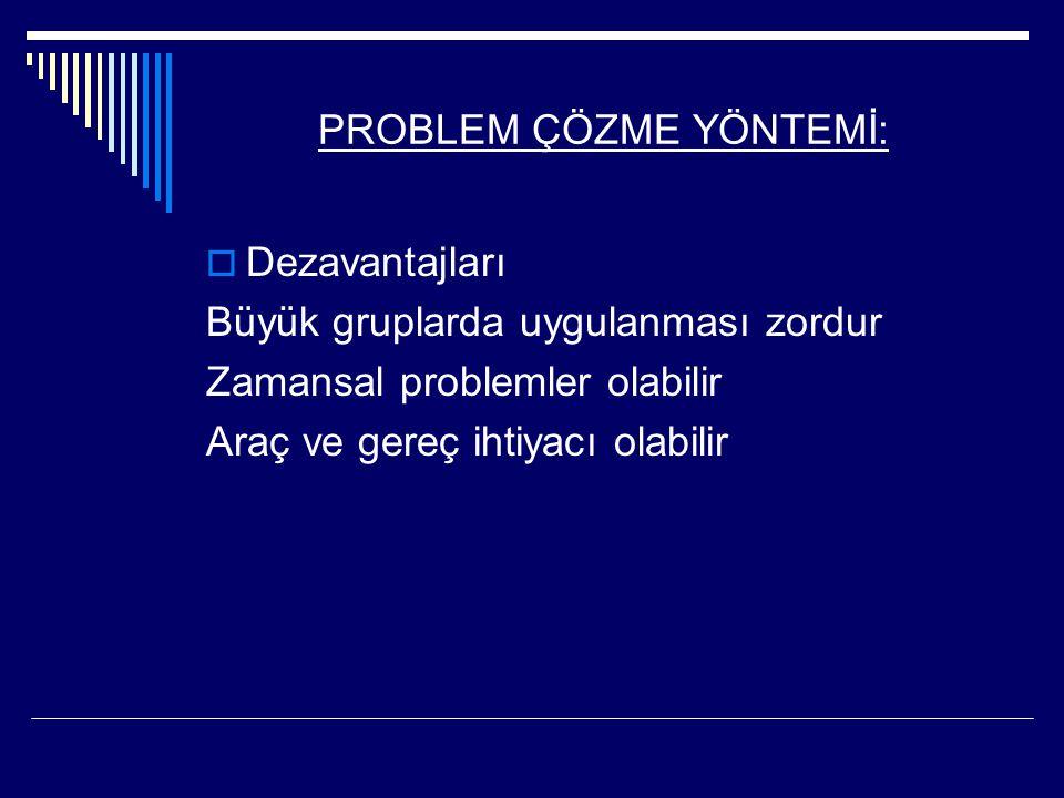 PROBLEM ÇÖZME YÖNTEMİ: