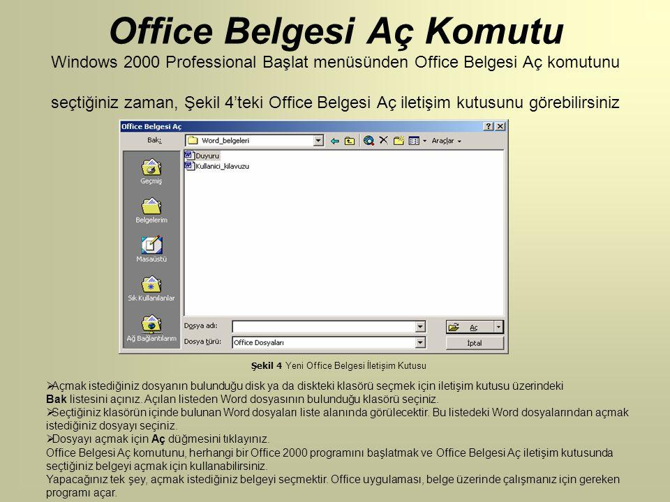 Şekil 4 Yeni Office Belgesi İletişim Kutusu